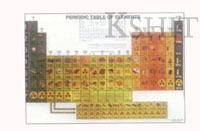 Periodic Table of Atoms, Periodic Table of Atoms Manufacturer, Periodic Table of Atoms Exporter, Periodic Table of Atoms Supplier, Periodic Table of Atoms India, Periodic Table of Atoms Ambala, Periodic Table of Atoms Indian, Kshitij Innovation